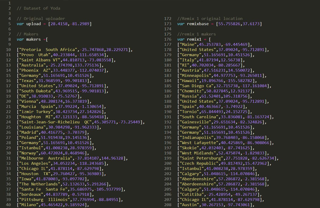 3d_dataset