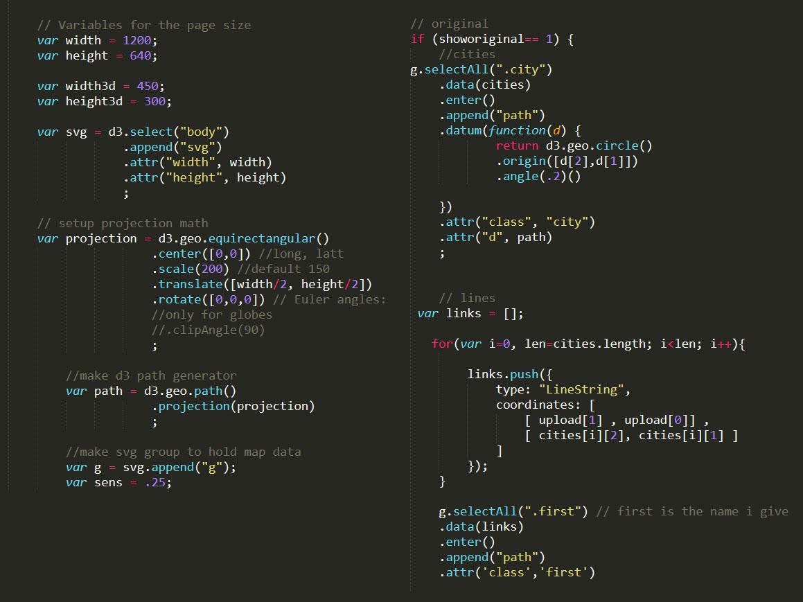 dataviz code process